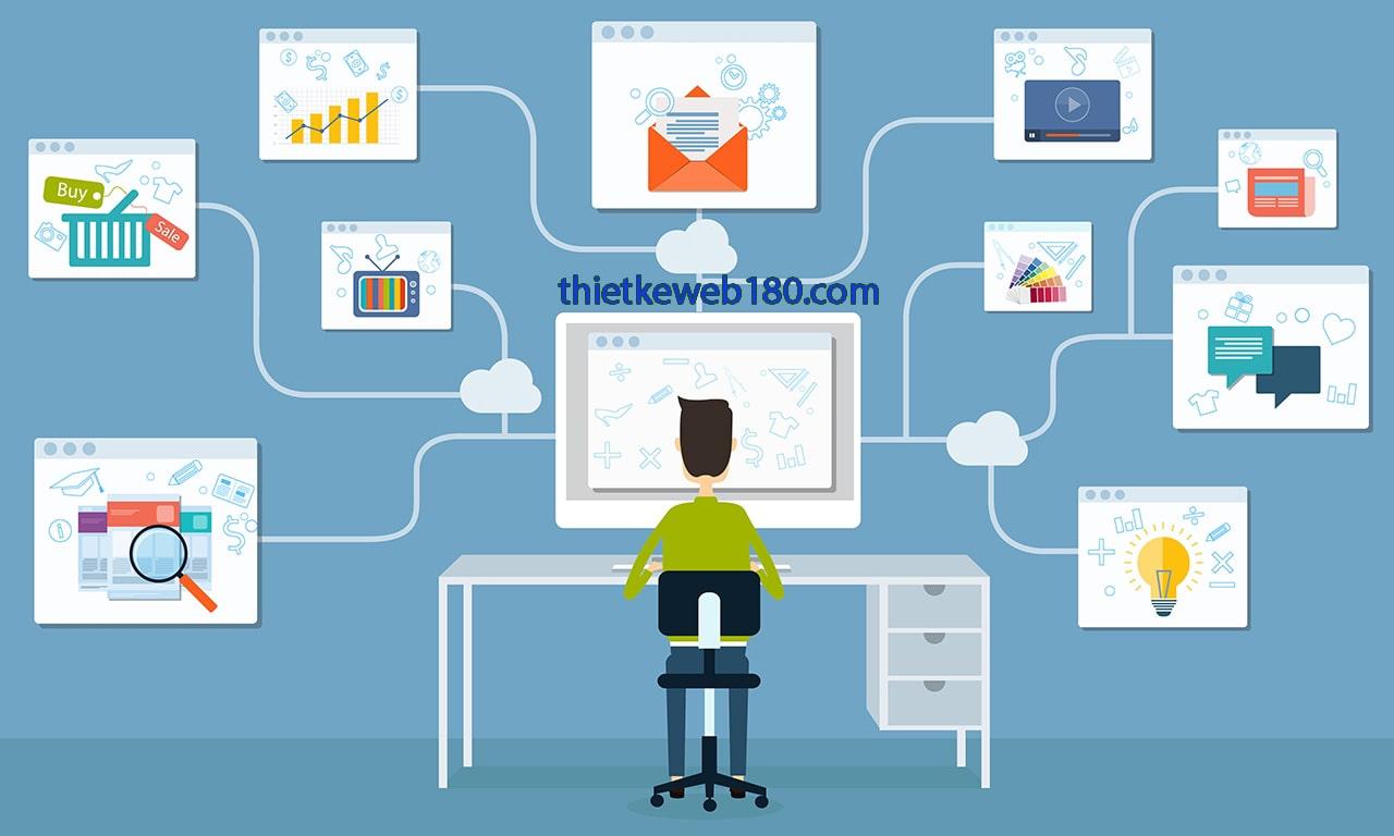 Hiển thị lĩnh vực kinh doanh bằng website