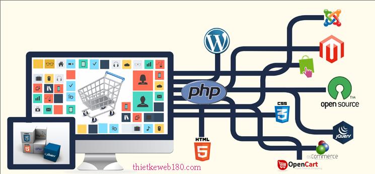 Cách web bán hàng bằng bootstrap - Lựa chọn nền tảng làm web